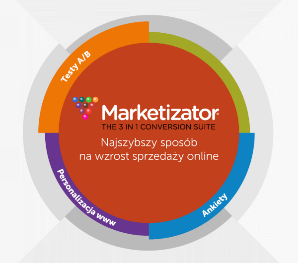 Marketizator narzędzie do optymalizacji konwersji