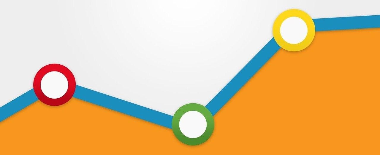 Konfiguracja Google Analytics dla e-commerce